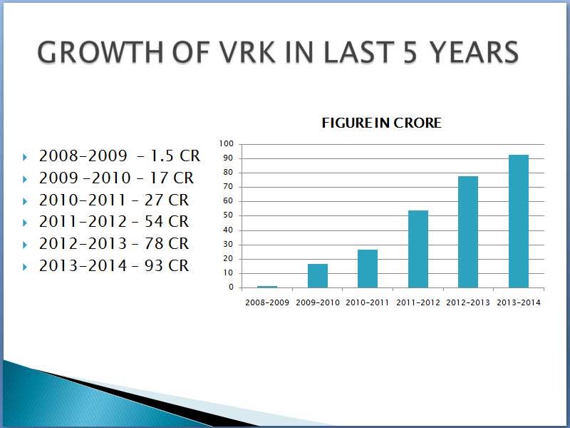 Vrk Statistics